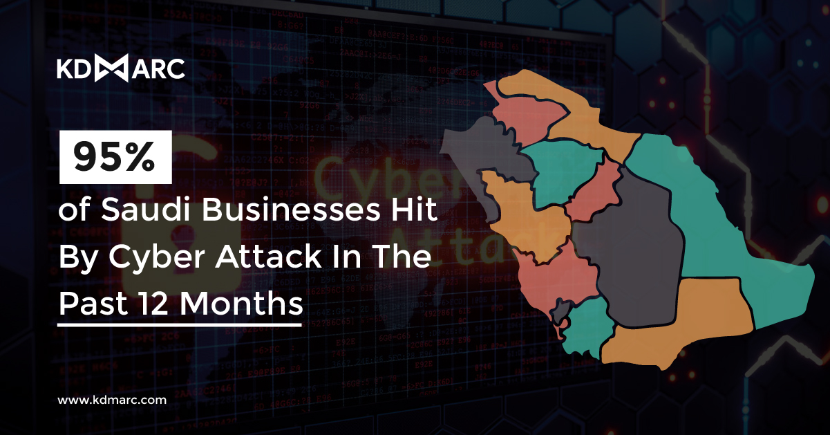 Saudi Businesses Hit by Major Cyber Attacks in the Past 12 Months