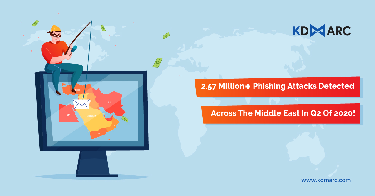 Middle East Hit by a Wave of Phishing Attacks in Q2 of 2020