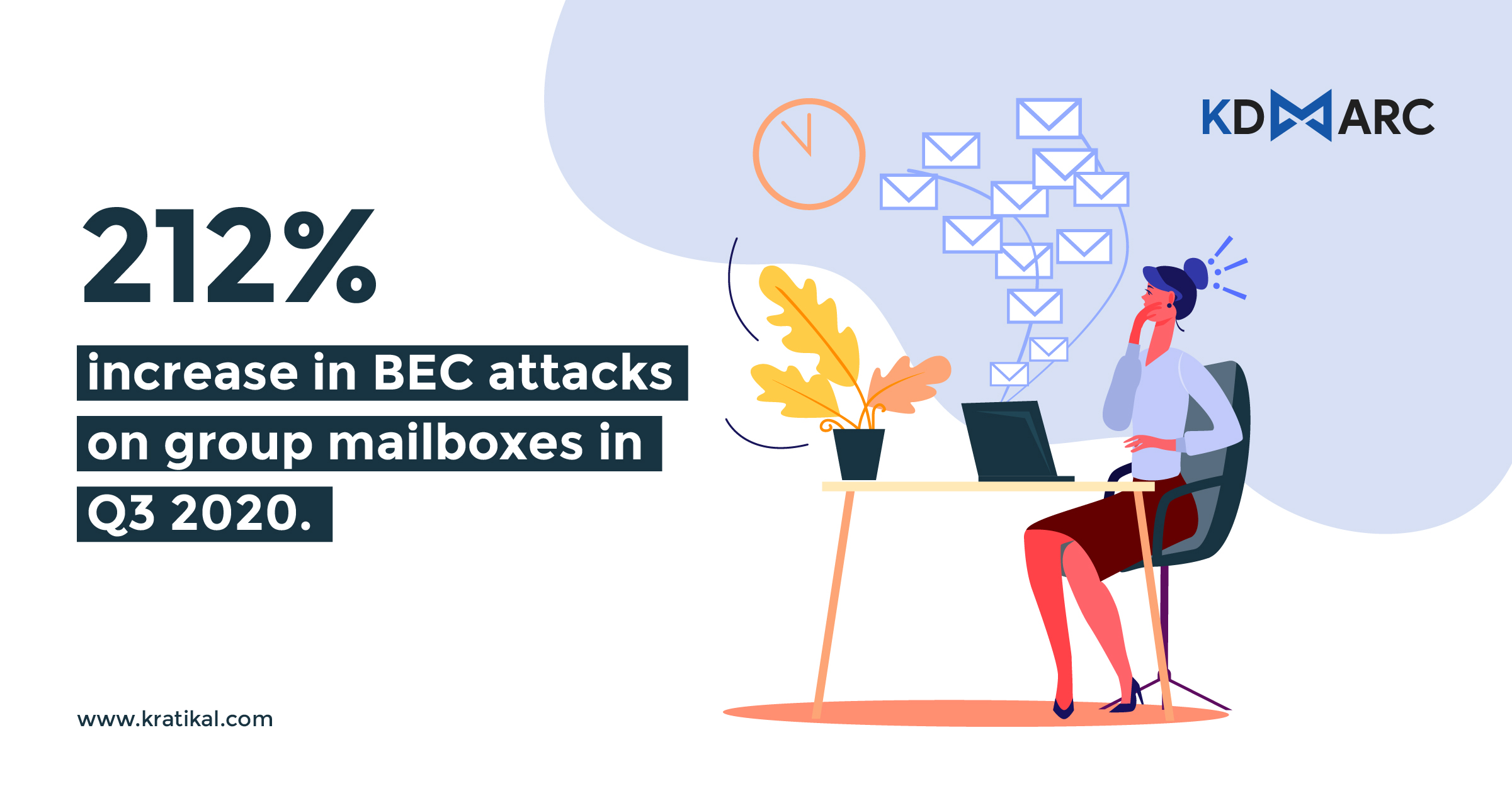 Group Mailboxes: The New Favourite Target for BEC Attacks