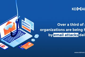 Email Impersonation Rises as Remote Work Culture Continues