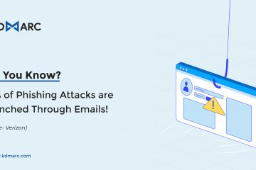 Why Email Security Should Be an Organization's Top Priority in 2021?