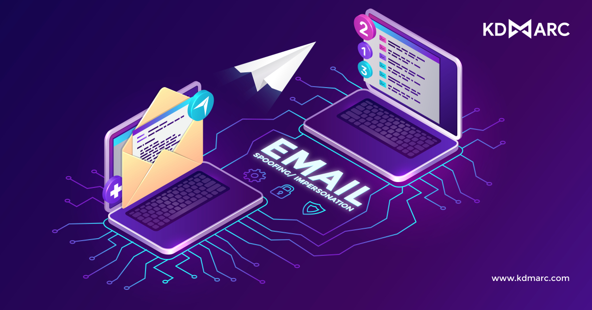 Email Spoofing impersonation