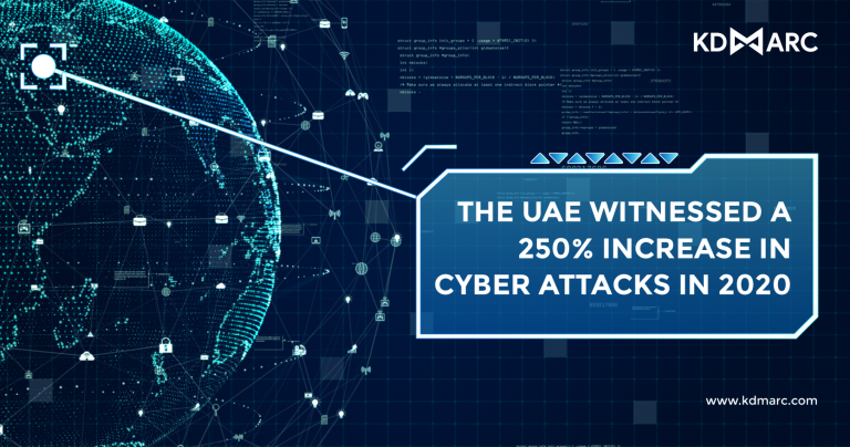 Cybersecurity Concerns Spike in the Middle East