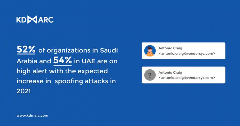 Middle East Organizations Need to be Alert of Brand Exploitation