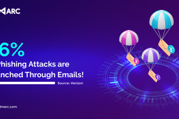 How Lack of Email Security has Let Us Down in 2020?