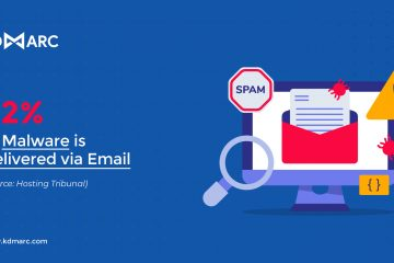 TA551 Malspam Campaign Spoofed Email Chain to Spread Malware!