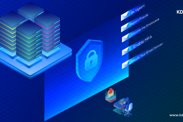 5 Effective Ways to Reduce the Risk of BEC Attacks