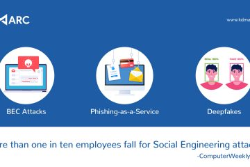 3 Trending Social Engineering Attacks CISOs Should Watch Out For