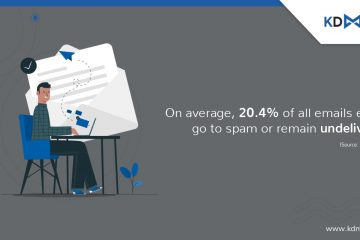 Increase Your Domain's Email Deliverability with DMARC!